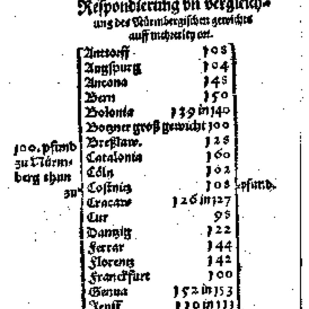 Brechtel 1591 - Büchsenmeisterey_Das_ist_Kurtze_doch_ei-94-95.pdf