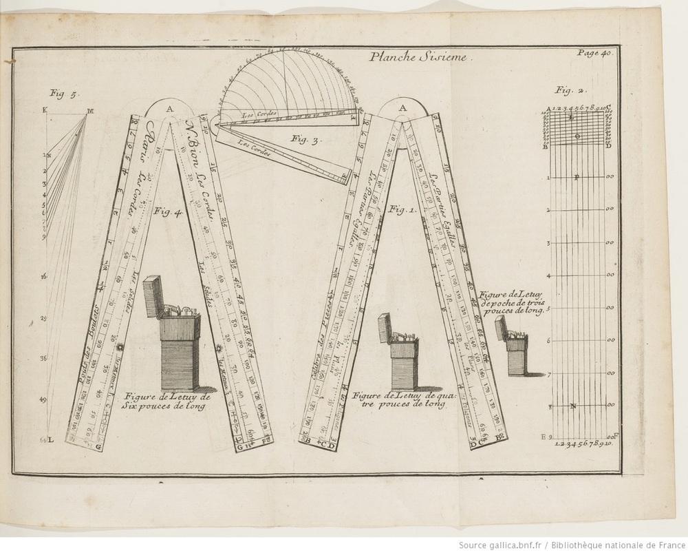 Traité de la construction et des principaux usages des instrumens de mathématique